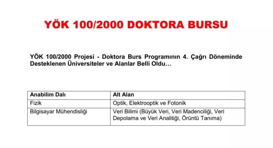 YÖK 100/2000 Doktora Bursu